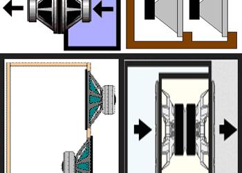 Image Result For Cara Menghitung Volume Box Speaker