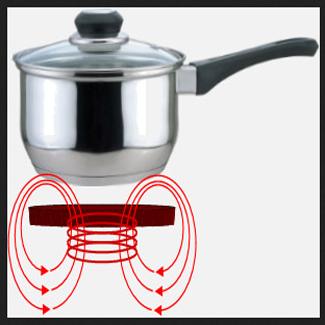Prinsip Cara Kerja Kompor Induksi Magnetik Listrik Induction Cooker