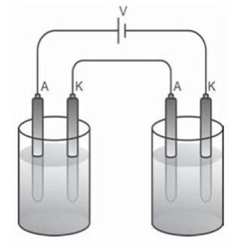 Teori Prinsip Kerja Proses Elektroplating Atau Pelapisan Logam