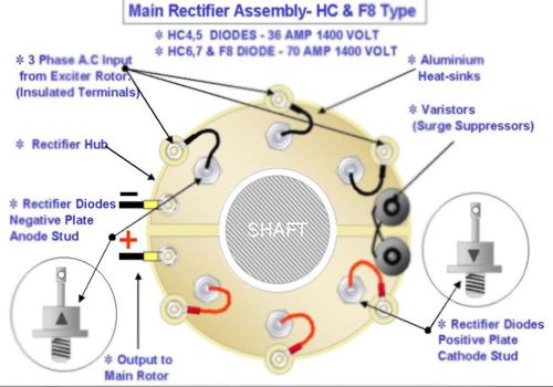 Cara Memasang Dioda Generator