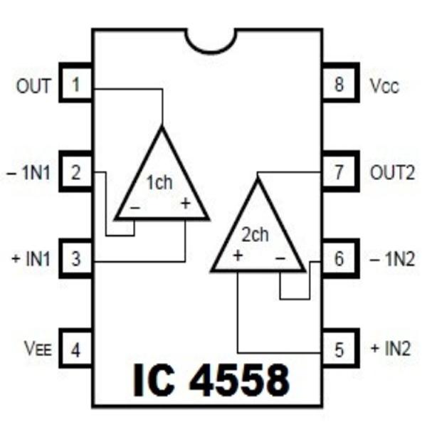 Skema IC 4558.